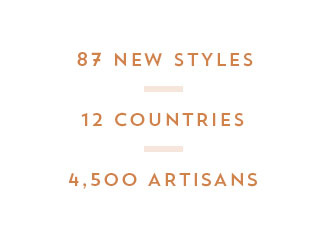 90 New Styles | 4500 Artisans | 12 Countries